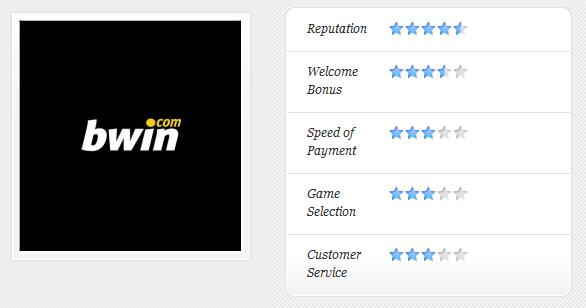 Bwin casino app download